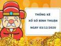 Thống kê soi cầu kết quả XS Bình Thuận ngày 03/12/2020