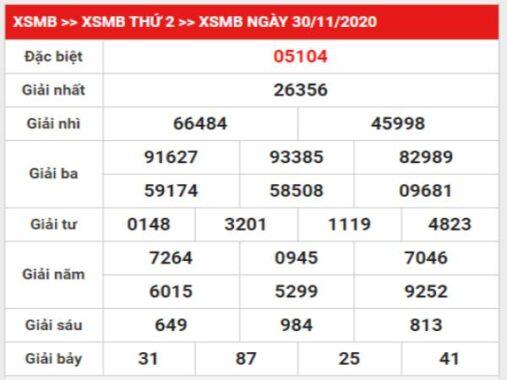 Mở bát kết quả XSMB hôm nay thứ 3 ngày 1/12/2020