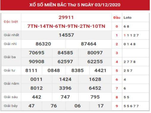Mở bát kết quả XSMN hôm nay thứ 6 ngày 4/12/2020