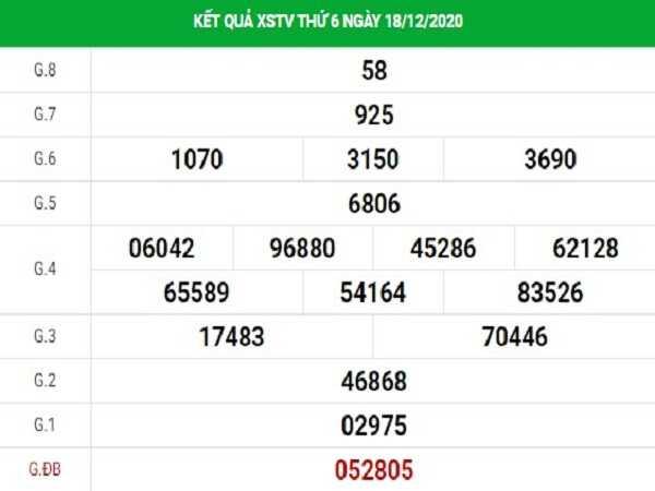 Tổng hợp phân tích KQXSTV ngày 25/12/2020- xổ số trà vinh