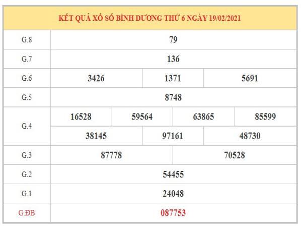 Thống kê KQXSBD ngày 26/2/2021 dựa trên kết quả kỳ trước