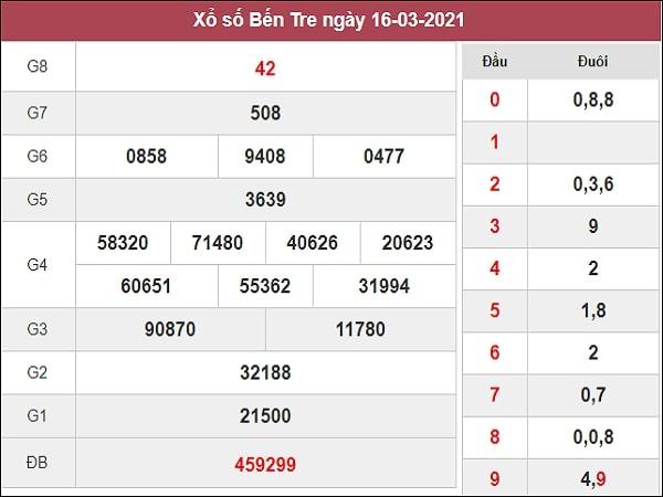 Dự đoán xổ số Bến Tre 23/3/2021