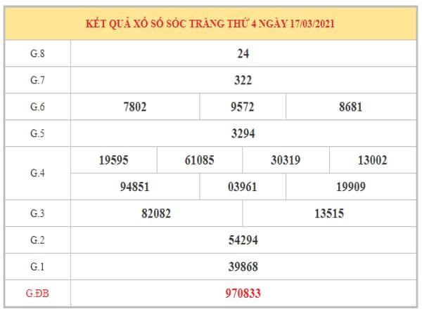 Thống kê KQXSST ngày 24/3/2021 dựa trên kết quả kì trước