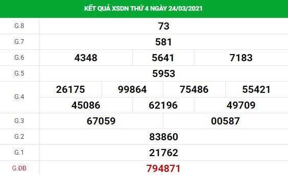 Soi cầu dự đoán XS Đồng Nai Vip ngày 31/03/2021