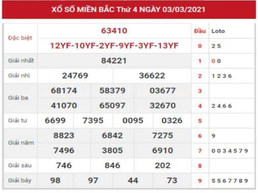 Loto gan kết quả XSMB ngày 4/3/2021 hôm nay thứ 5