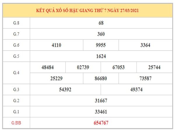 Nhận định KQXSHG ngày 3/4/2021 dựa trên kết quả kì trước