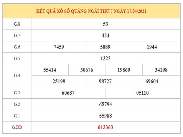 Nhận định KQXSQNG ngày 24/4/2021 dựa trên kết quả kì trước