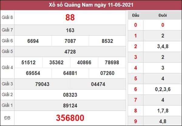 Nhận định KQXS Quảng Nam 18/5/2021 chốt lô VIP XSQNM