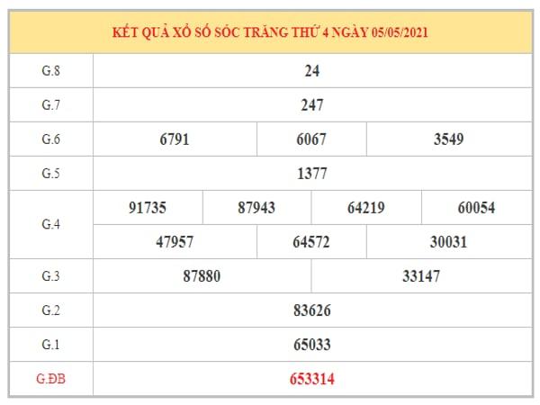 Nhận định KQXSST ngày 12/5/2021 dựa trên kết quả kì trước