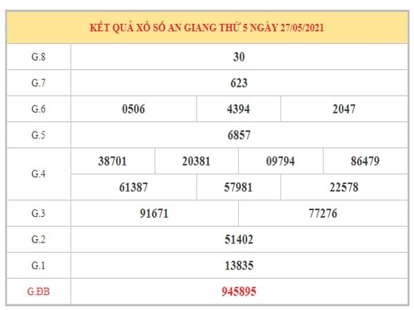 Nhận định KQXSAG ngày 3/6/2021 dựa trên kết quả kì trước