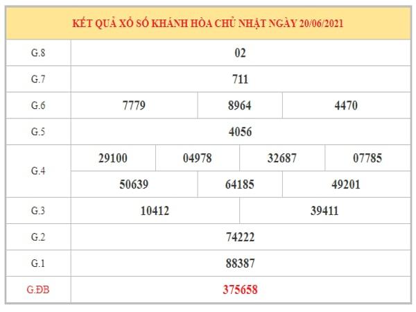 Thống kê KQXSKH ngày 23/6/2021 dựa trên kết quả kì trước