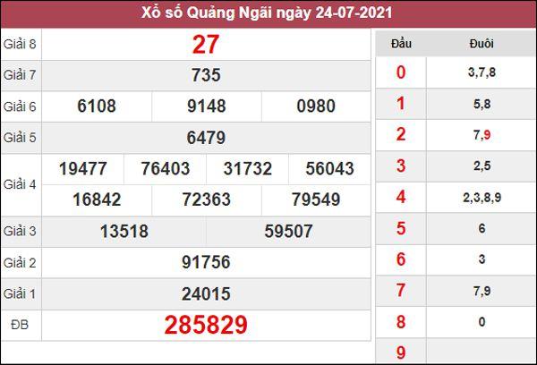 Dự đoán SXQNG 31/7/2021 thứ 7 cùng siêu cao thủ