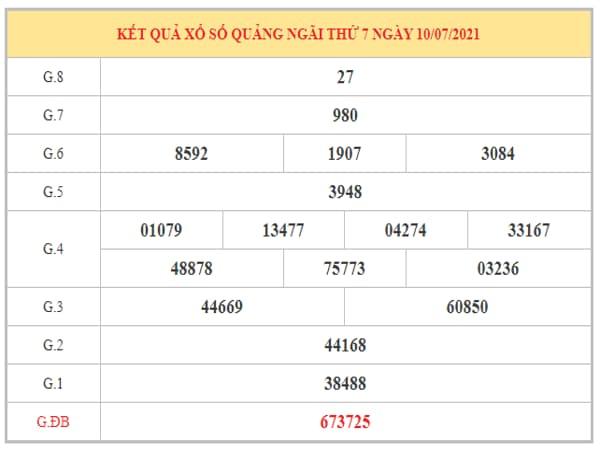 Nhận định KQXSQNG ngày 17/7/2021 dựa trên kết quả kì trước