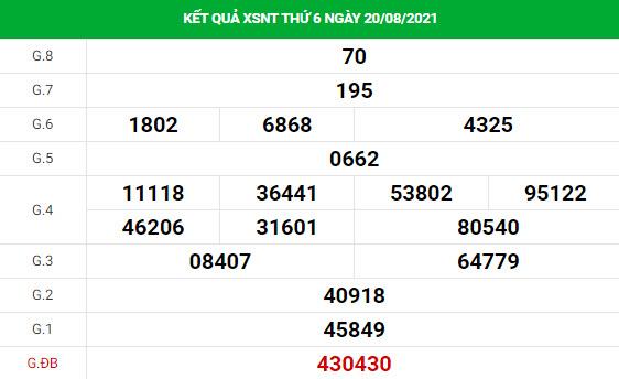 Soi cầu dự đoán xổ số Ninh Thuận 27/8/2021 chính xác