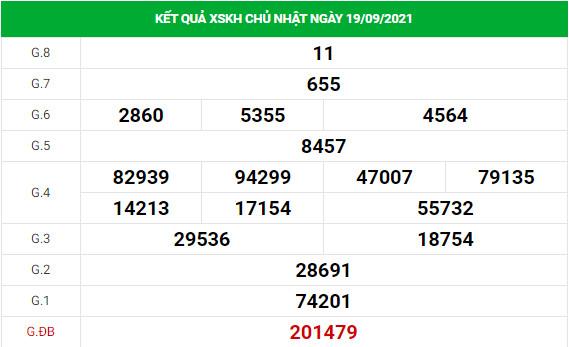 Soi cầu dự đoán xổ số Khánh Hòa 22/9/2021 chuẩn xác